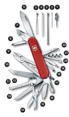 Victorinox Swiss Army Knife Swiss Champ Red Rm450 00