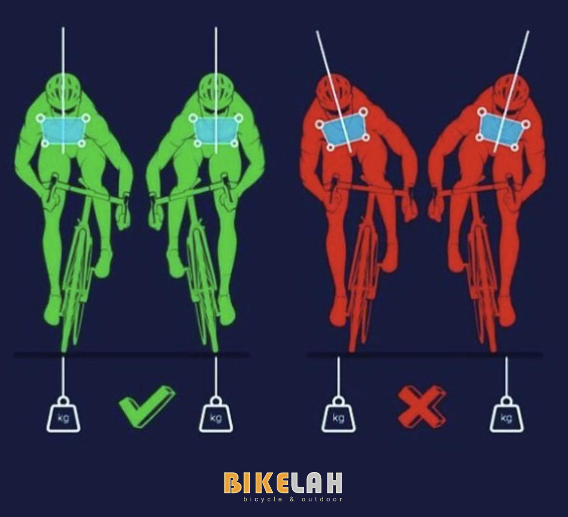 Is Your Cycling Posture Correct?